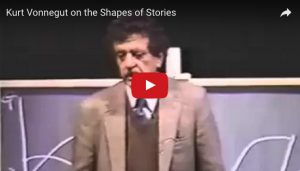 Kurt Vonnegut on Story Structure